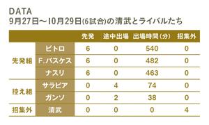 039_warae_data_300